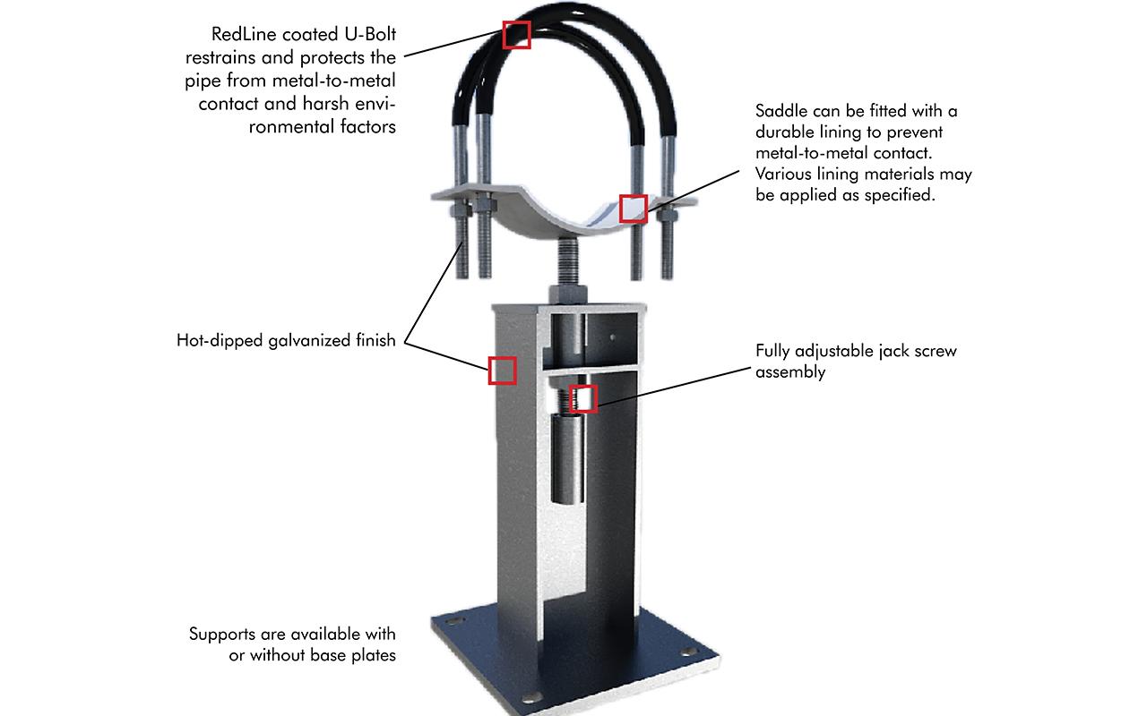 Cogbill Construction RedLineIPS Adjustable U-Bolt Pipe Support Components